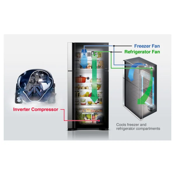 Hitachi Top Mount Refrigerators 820 Litres (RV820PUK1KBSL)