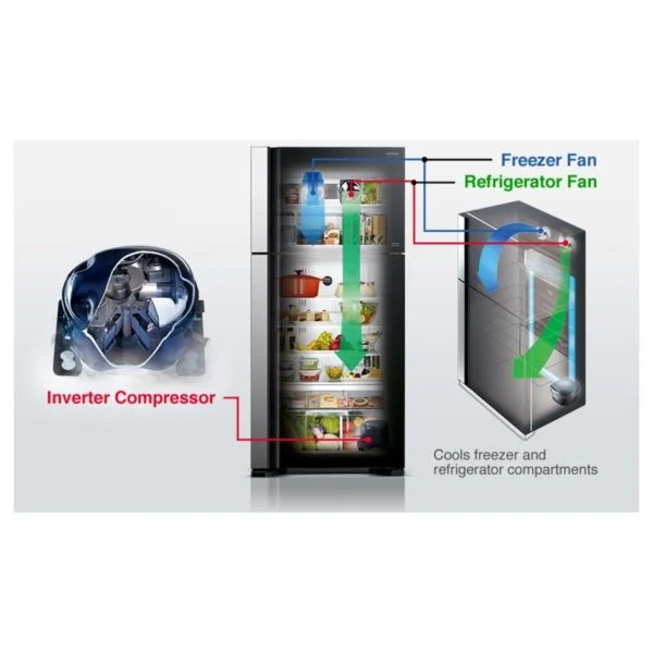 Hitachi Bottom Freezer 410 Litres (RBG410PUK6XXGR)